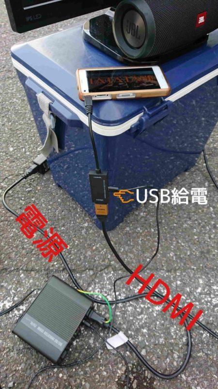HDMIアダプターの接続方法