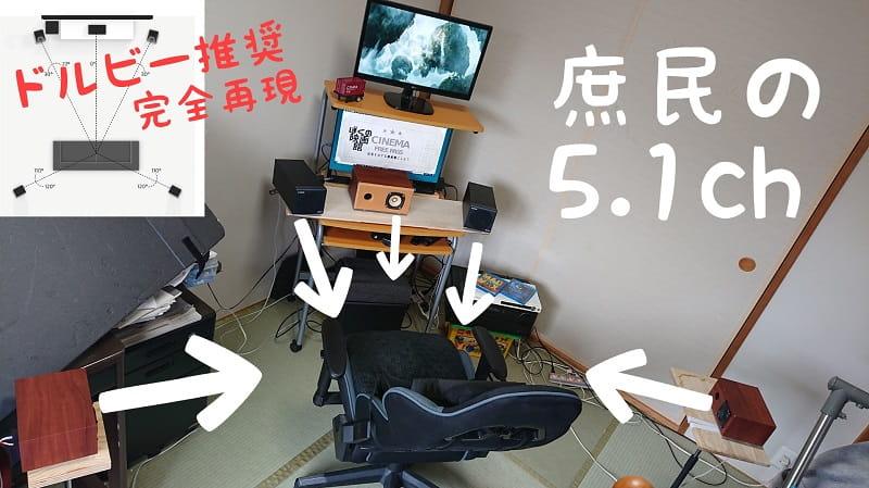 ITU-R 5.1ch