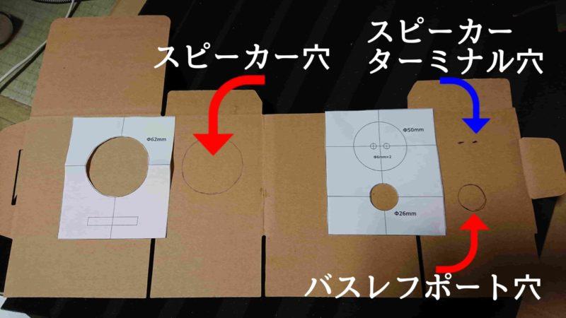 型紙を合わせる配置図