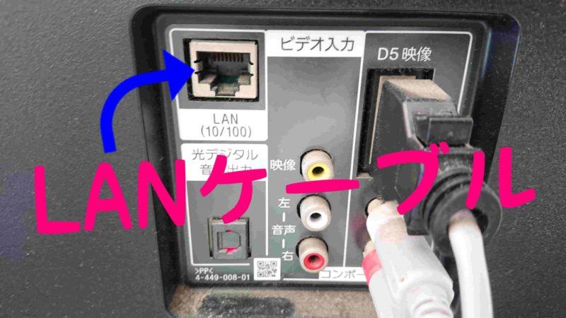液晶テレビのLANポート
